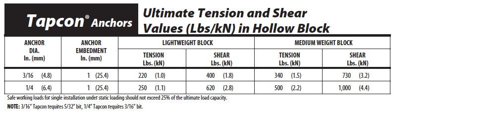 TAPCON-Performance-Hollow-Block