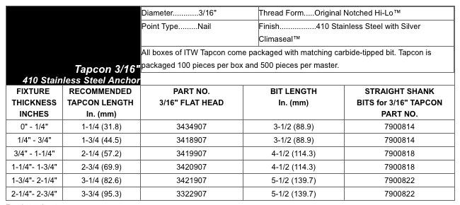 TAPCON_3-16_Stainless